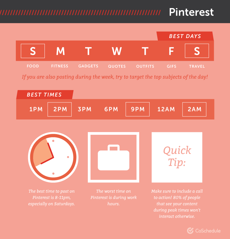 best-times-to-post-on-pinterest.png